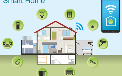 Kesempatan dalam Smart Connected Products